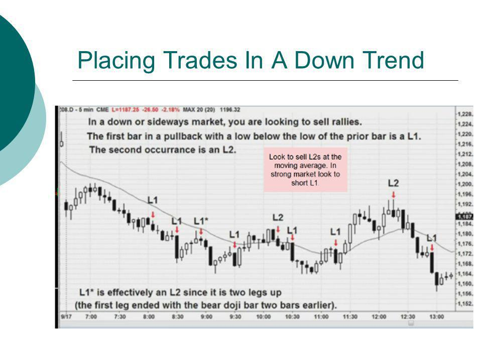 Placing Trades In A Down Trend