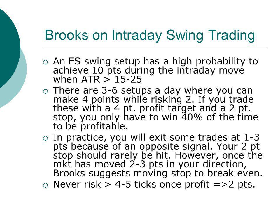 Brooks on Intraday Swing Trading An ES swing setup has a high probability to achieve 10 pts during the intraday move when ATR > 15-25 There are 3-6 se