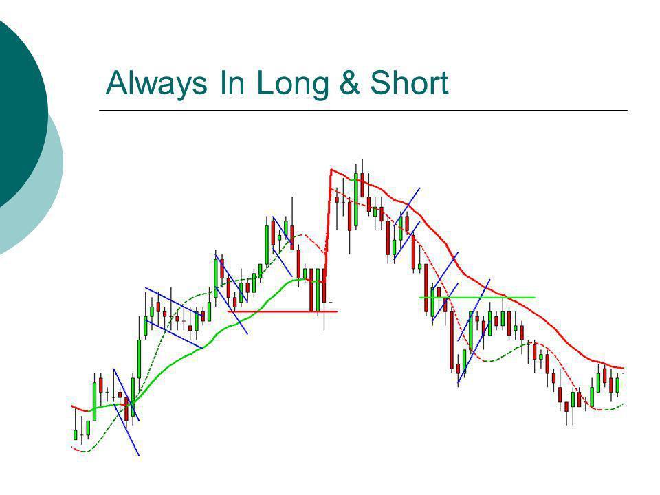 Always In Long & Short