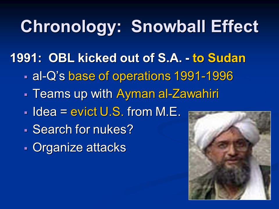 Chronology: Snowball Effect 1991: OBL kicked out of S.A. - to Sudan al-Qs base of operations 1991-1996 al-Qs base of operations 1991-1996 Teams up wit