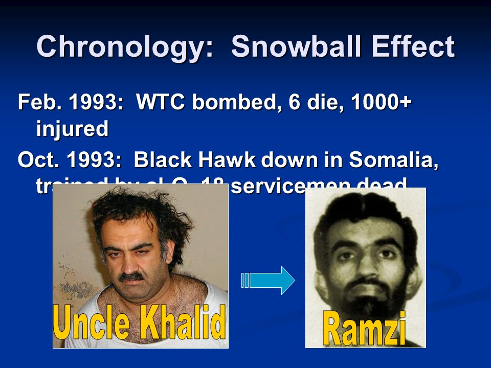 Chronology: Snowball Effect Feb. 1993: WTC bombed, 6 die, 1000+ injured Oct. 1993: Black Hawk down in Somalia, trained by al-Q, 18 servicemen dead