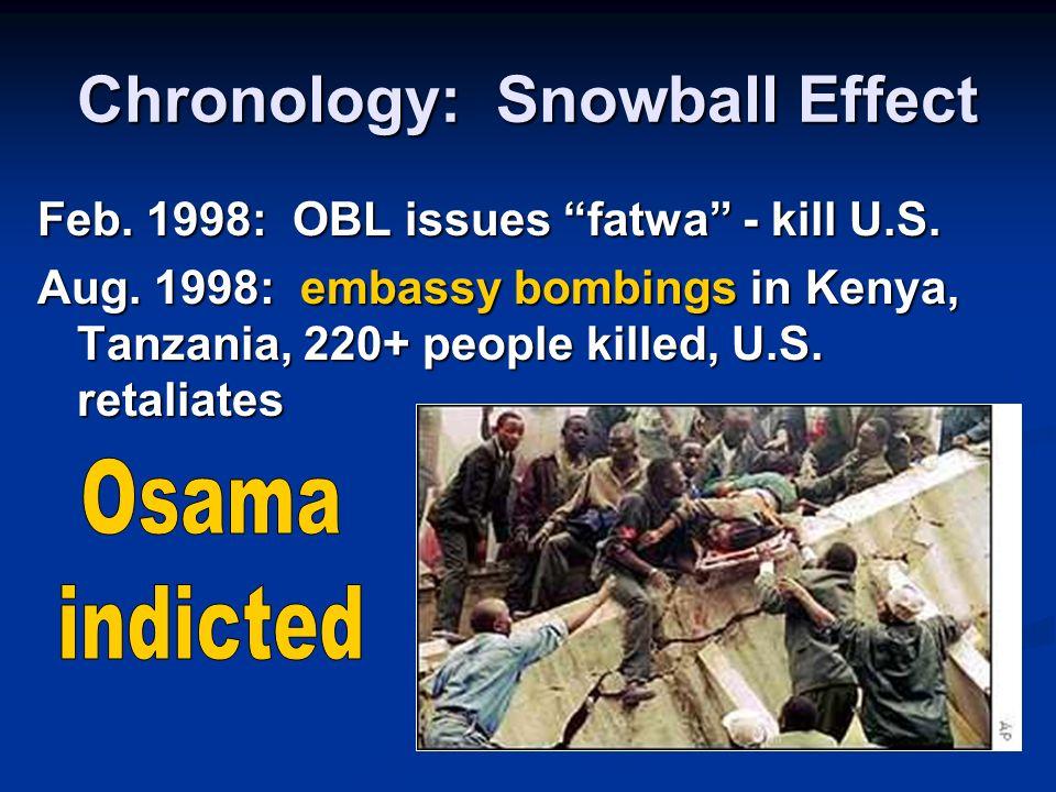 Chronology: Snowball Effect Feb. 1998: OBL issues fatwa - kill U.S.