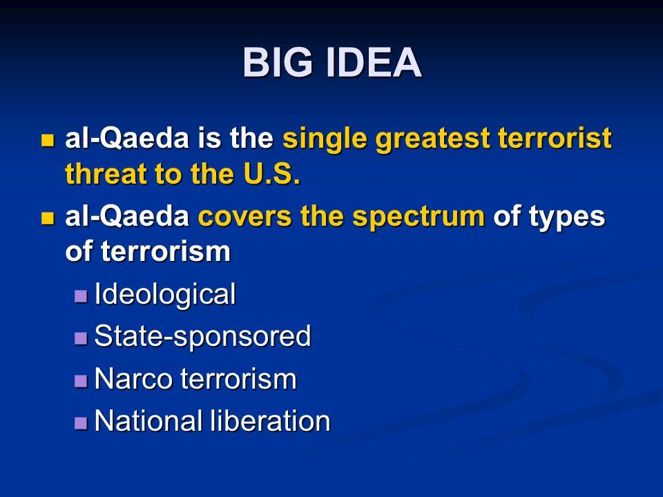 BIG IDEA al-Qaeda is especially threatening to the U.S.