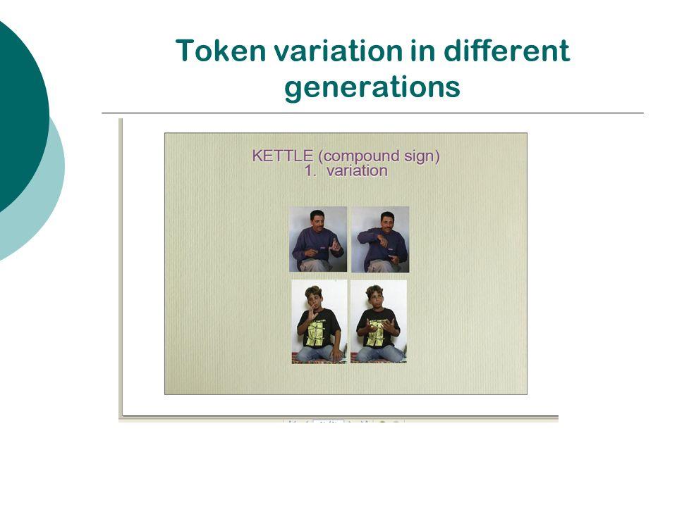 Token variation in different generations