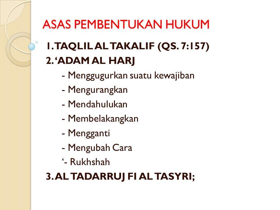 ASAS PEMBENTUKAN HUKUM 1. TAQLIL AL TAKALIF (QS. 7:157) 2. ADAM AL HARJ - Menggugurkan suatu kewajiban - Mengurangkan - Mendahulukan - Membelakangkan