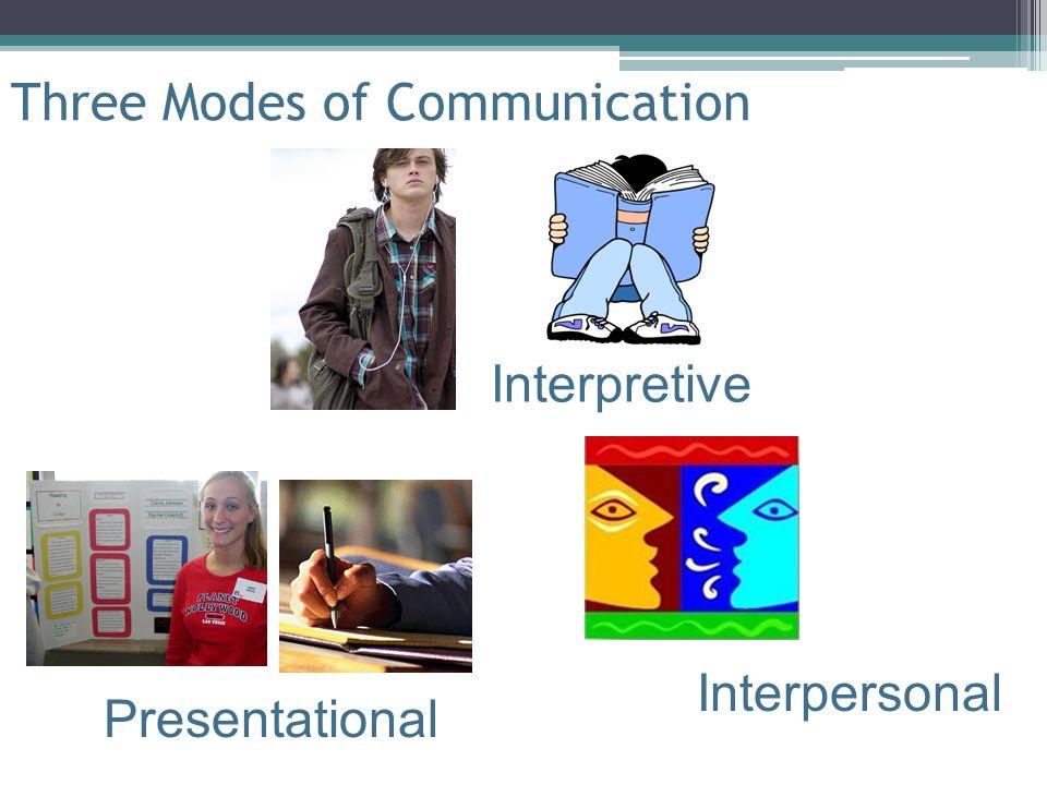 Three Modes of Communication Interpersonal Interpretive Presentational