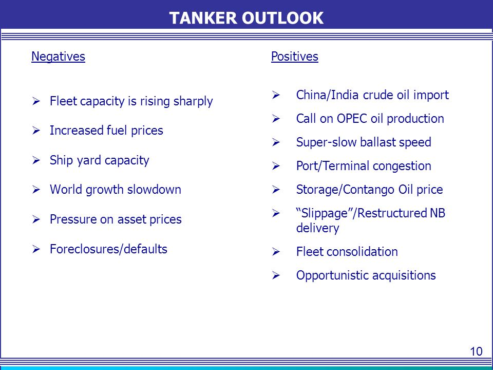 TANKER OUTLOOK Negatives Fleet capacity is rising sharply Increased fuel prices Ship yard capacity World growth slowdown Pressure on asset prices Foreclosures/defaults Positives China/India crude oil import Call on OPEC oil production Super-slow ballast speed Port/Terminal congestion Storage/Contango Oil price Slippage/Restructured NB delivery Fleet consolidation Opportunistic acquisitions 10
