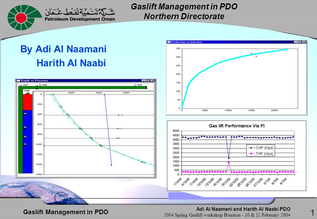 Adi Al Naamani and Harith Al Naabi PDO 2004 Spring Gaslift workshop Houston - 10 & 11 February 2004 Petroleum Development Oman Gaslift Management in PDO Introduction Designs, Improvements, Opportunities and challenges Gaslift management and processes Automatic Validation Tester (AVT) and Wireless gaslift trial Overview per area and examples Conclusion Gaslift Management in PDO Agenda 2
