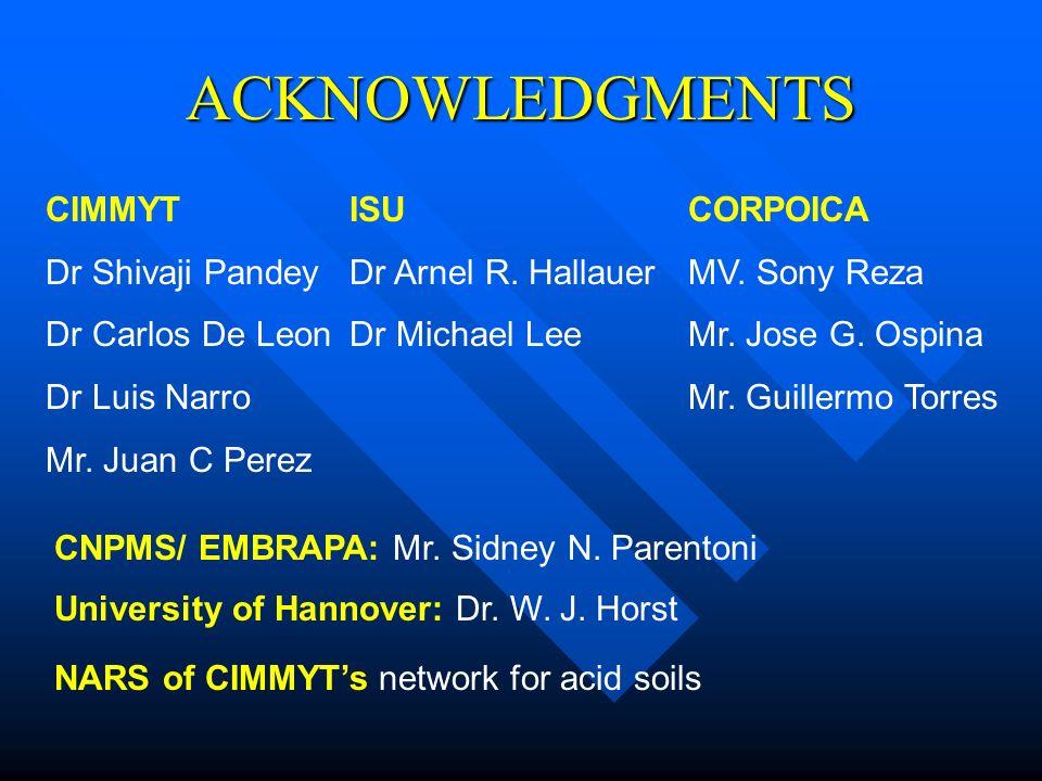 ACKNOWLEDGMENTS CIMMYT Dr Shivaji Pandey Dr Carlos De Leon Dr Luis Narro Mr.