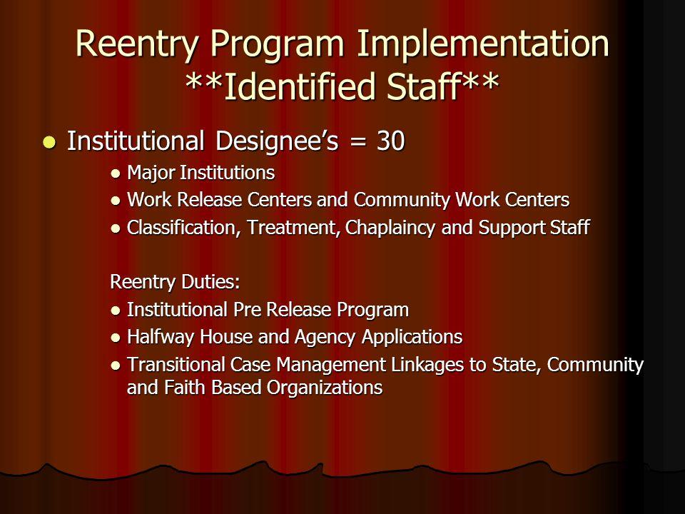Reentry Program Implementation **Identified Staff** Institutional Designees = 30 Institutional Designees = 30 Major Institutions Major Institutions Wo