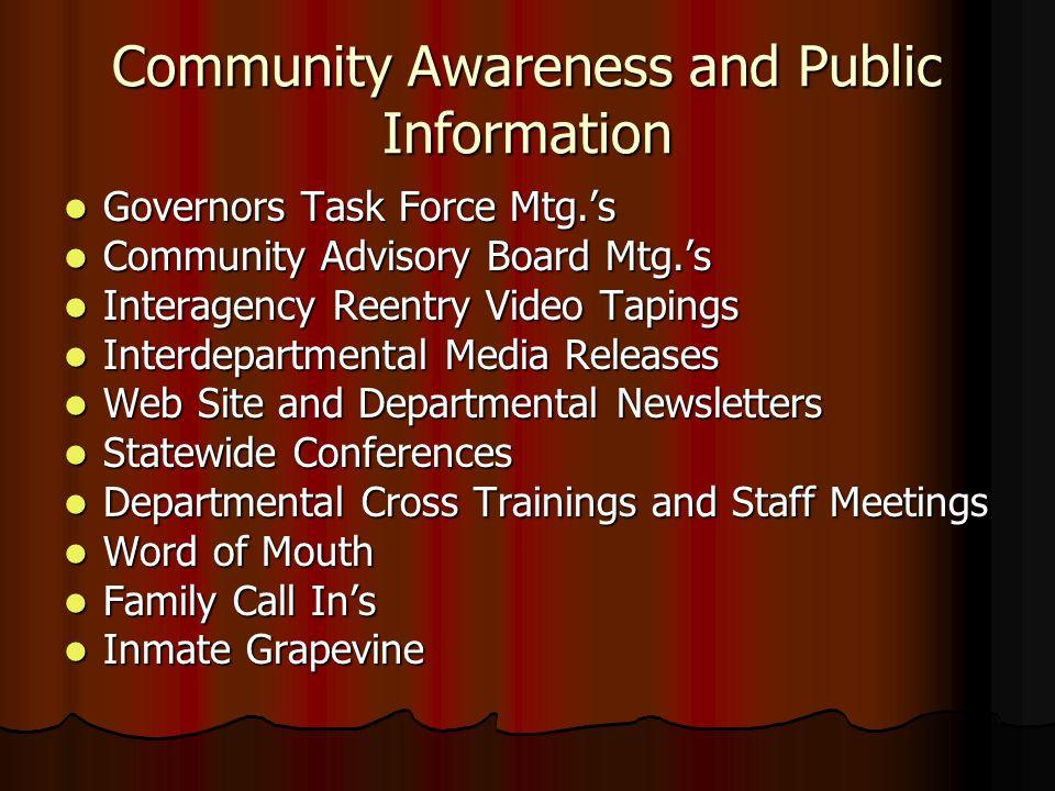 Community Awareness and Public Information Governors Task Force Mtg.s Governors Task Force Mtg.s Community Advisory Board Mtg.s Community Advisory Boa