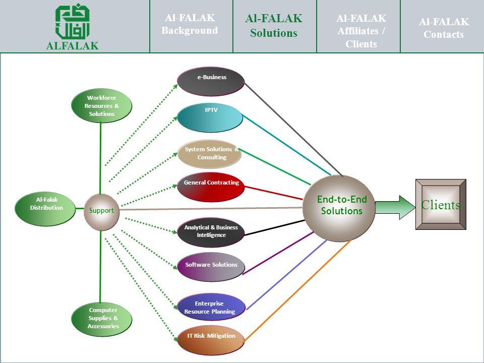 Al-FALAK Affiliates / Clients Al-FALAK Solutions Al-FALAK Contacts www.alfalak.com Al-FALAK Background Al-FALAK Affiliates / Clients Al-FALAK Solutions Al-FALAK Contacts End-to-End Solutions… End-to-End Solutions Al-FALAK Background Al-FALAK Affiliates / Clients Al-FALAK Solutions Al-FALAK Contacts