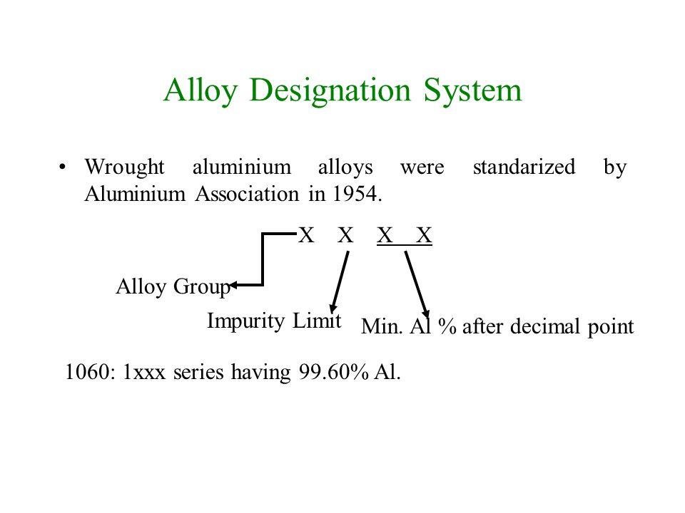Alloy Designation System Wrought aluminium alloys were standarized by Aluminium Association in 1954. X X Alloy Group Impurity Limit Min. Al % after de
