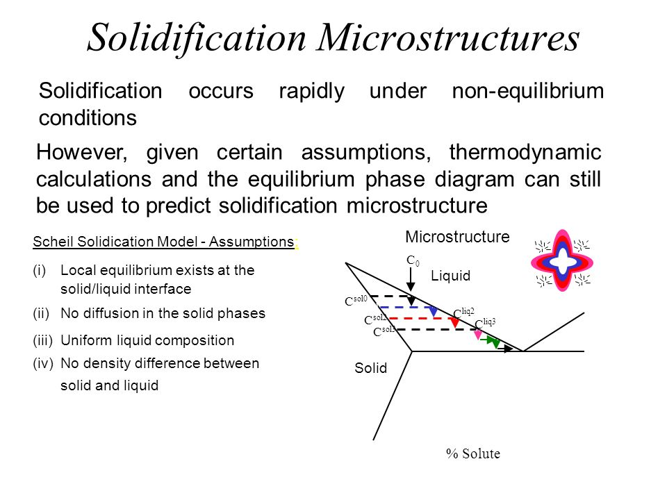 Solidification Microstructures Solidification occurs rapidly under non-equilibrium conditions However, given certain assumptions, thermodynamic calcul