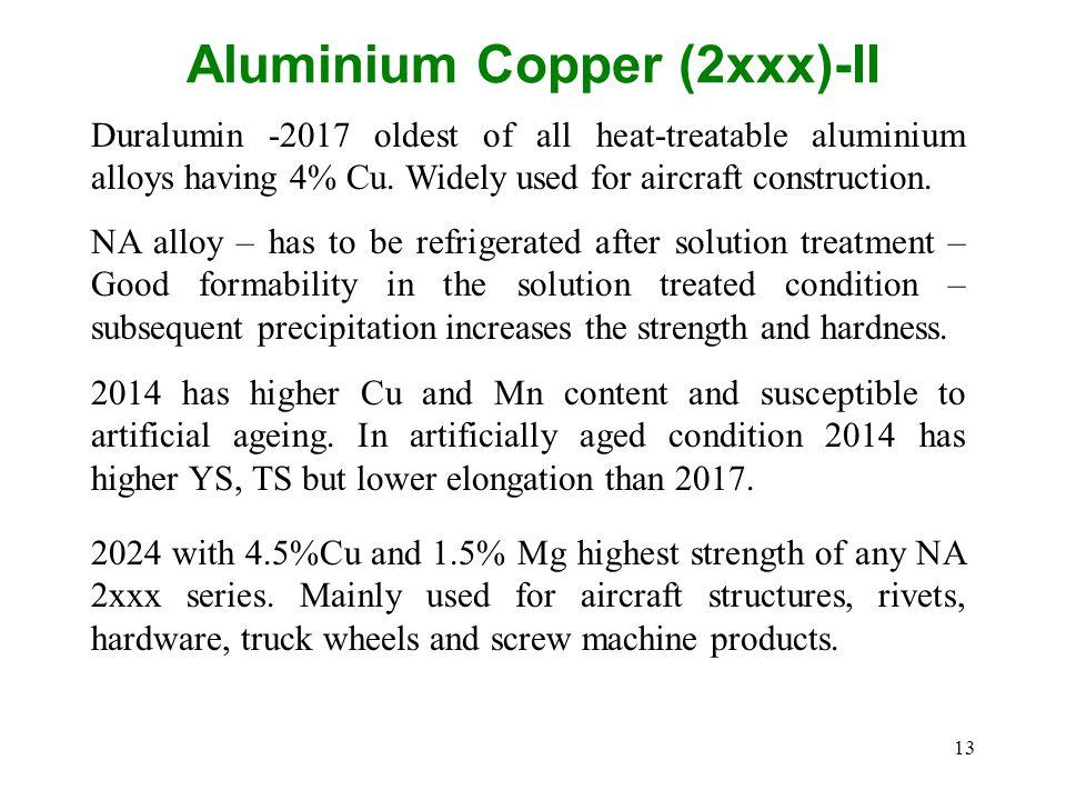 13 Aluminium Copper (2xxx)-II Duralumin -2017 oldest of all heat-treatable aluminium alloys having 4% Cu. Widely used for aircraft construction. NA al