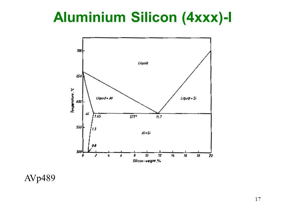 17 Aluminium Silicon (4xxx)-I AVp489