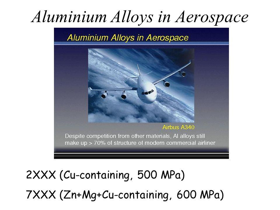 Aluminium Alloys in Aerospace 2XXX (Cu-containing, 500 MPa) 7XXX (Zn+Mg+Cu-containing, 600 MPa)