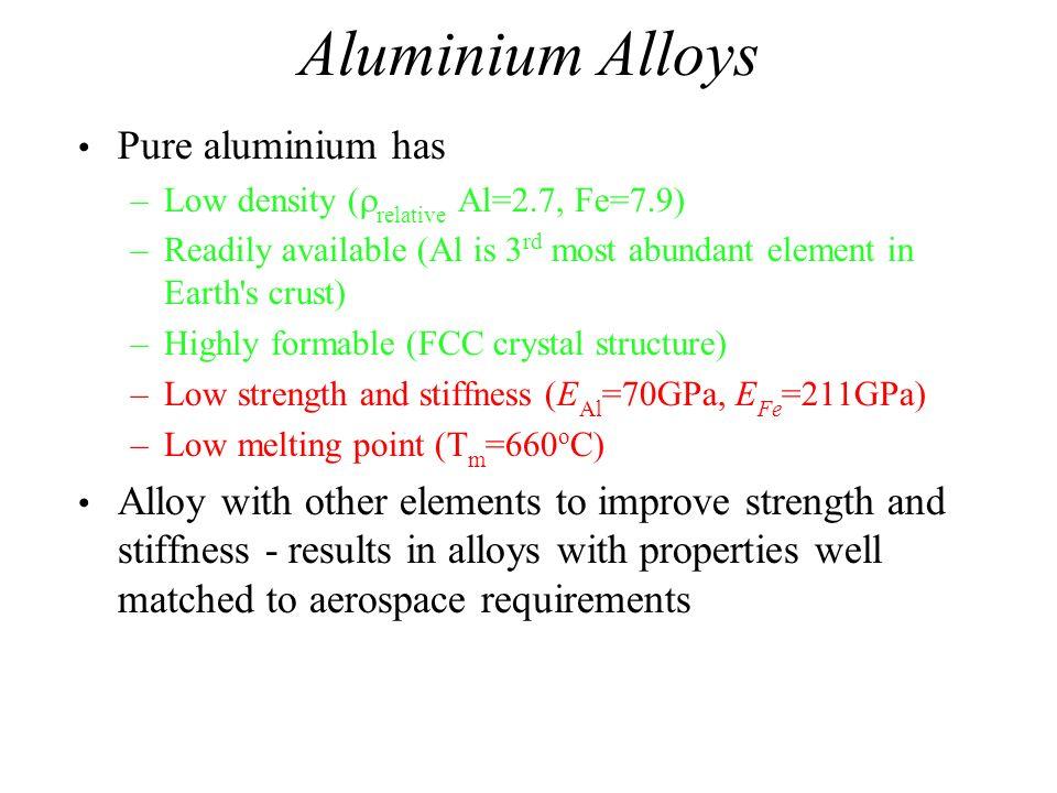 Aluminium Alloys Pure aluminium has – Low density ( relative Al=2.7, Fe=7.9) – Readily available (Al is 3 rd most abundant element in Earth's crust) –