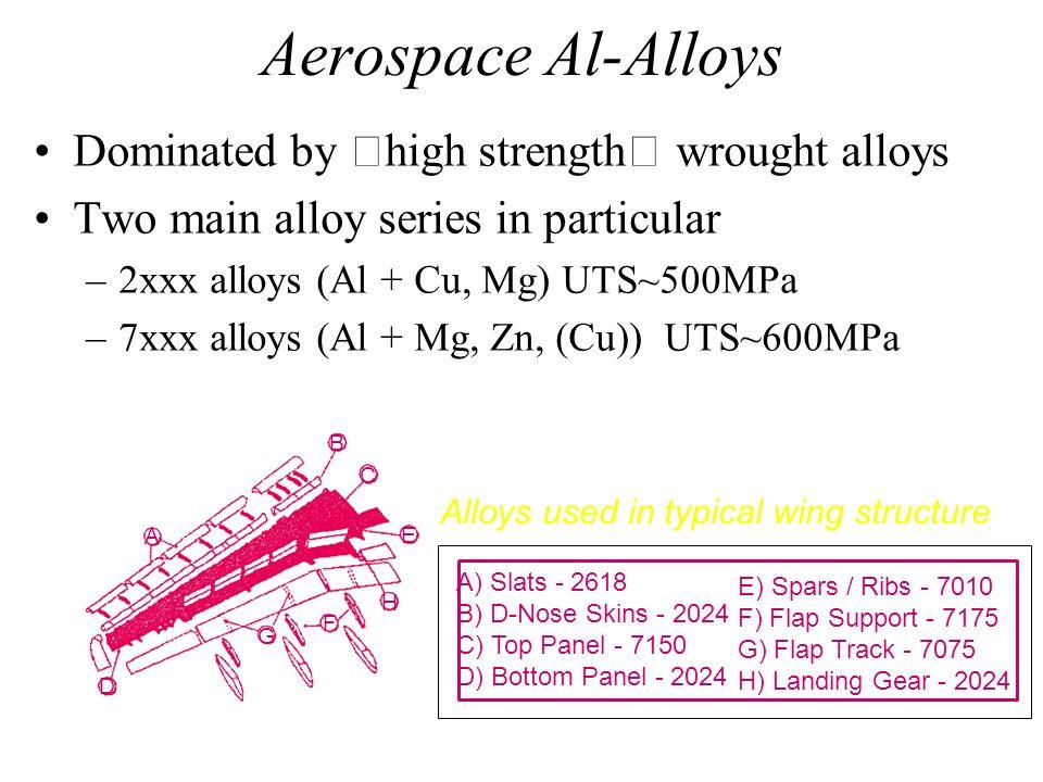 "Aerospace Al-Alloys Dominated by ""high strength"" wrought alloys Two main alloy series in particular –2xxx alloys (Al + Cu, Mg) UTS~500MPa –7xxx alloys"