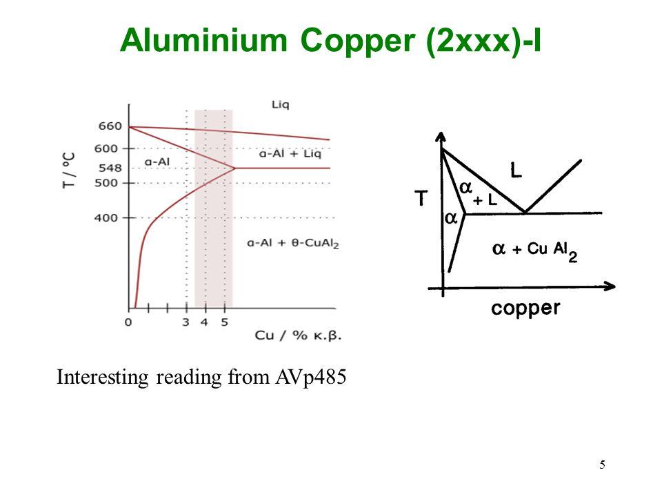 26 Al-Zn (7xxx)-II 7075 and 7079 produce highest tensile strength obtainable in aluminium alloys.