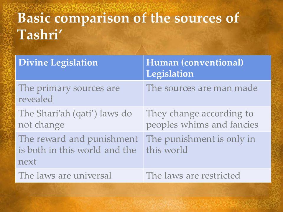 Basic comparison of the sources of Tashri Divine LegislationHuman (conventional) Legislation The primary sources are revealed The sources are man made
