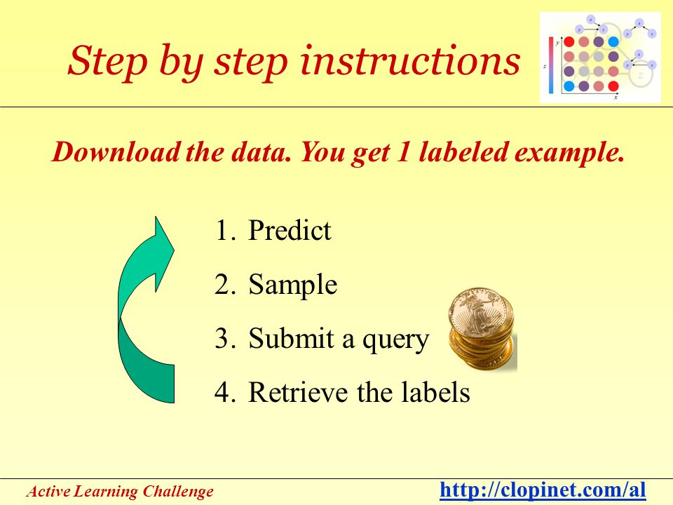 Active Learning Challenge http://clopinet.com/al Step by step instructions 1.Predict 2.Sample 3.Submit a query 4.Retrieve the labels Download the data.