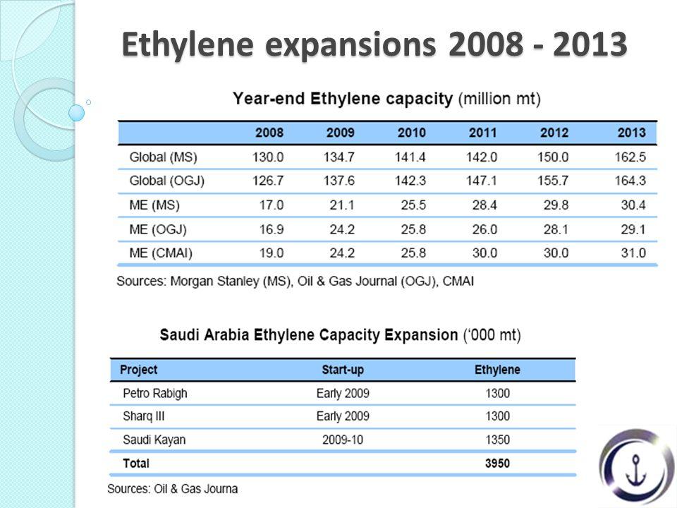 Ethylene expansions 2008 - 2013