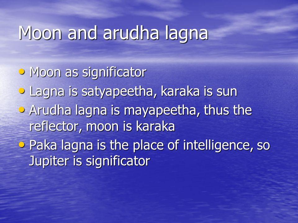 Moon and arudha lagna Moon as significator Moon as significator Lagna is satyapeetha, karaka is sun Lagna is satyapeetha, karaka is sun Arudha lagna i