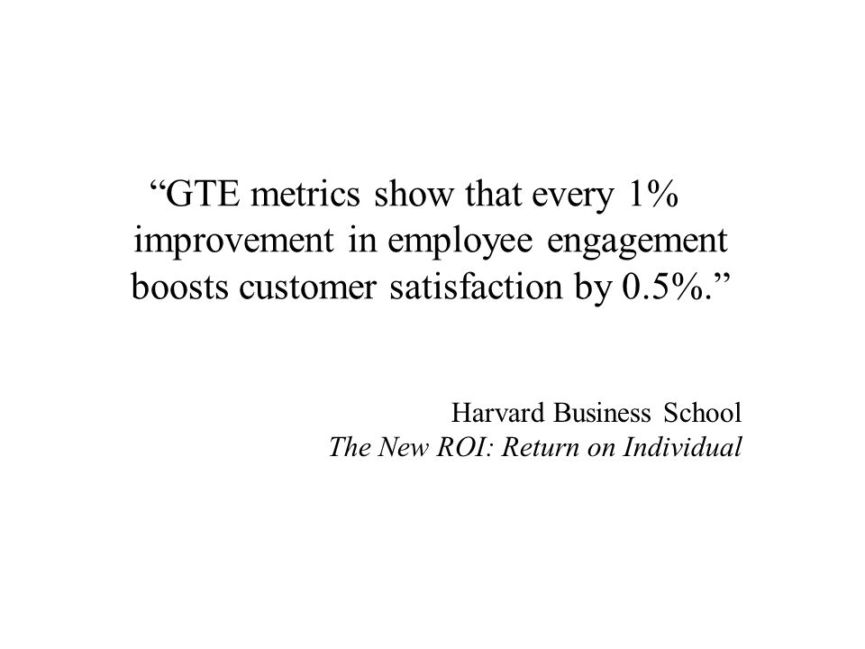 GTE metrics show that every 1% improvement in employee engagement boosts customer satisfaction by 0.5%.