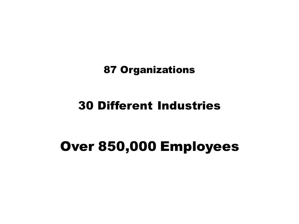 87 Organizations 30 Different Industries Over 850,000 Employees