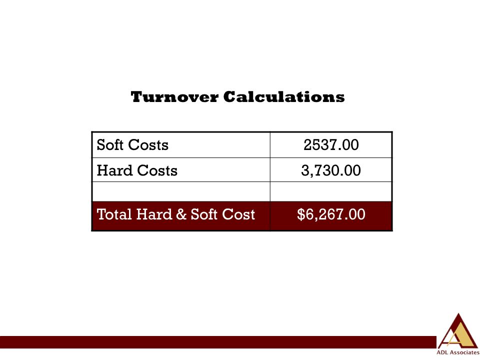 Soft Costs Hard Costs3, Total Hard & Soft Cost$6, Turnover Calculations