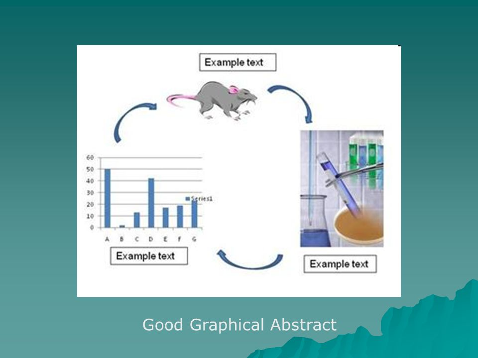 Good Graphical Abstract