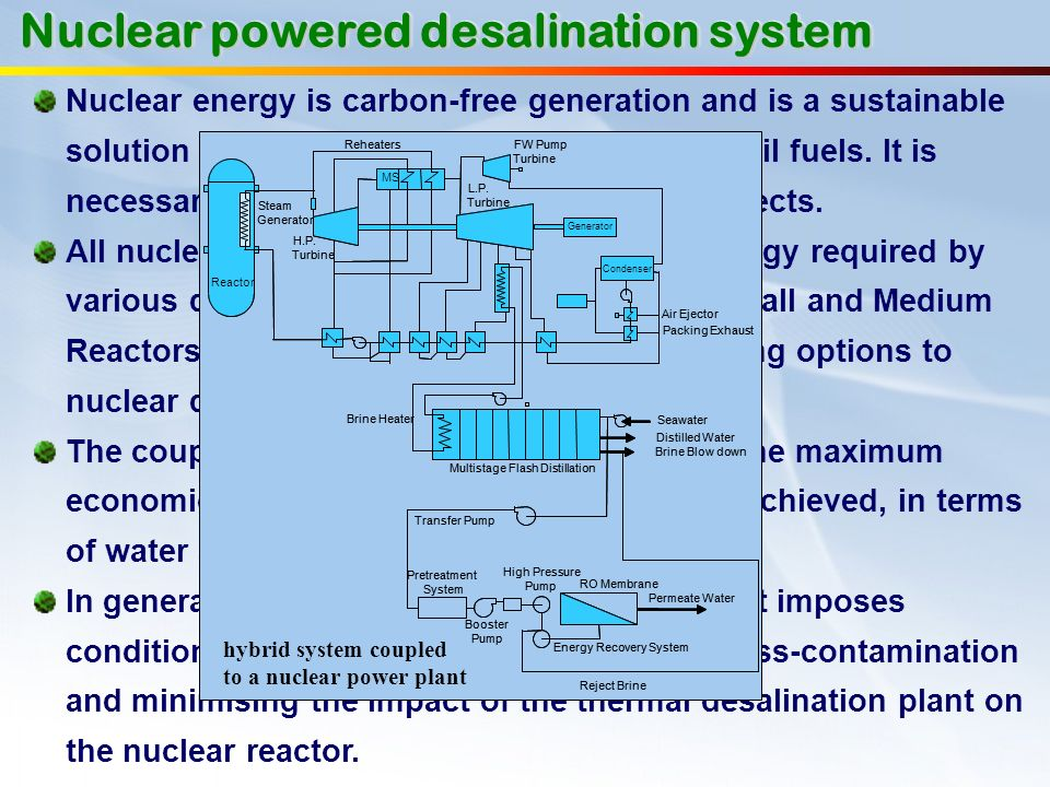 Nuclear powered desalination system Nuclear energy is carbon-free generation and is a sustainable solution and potentially competitive with fossil fue