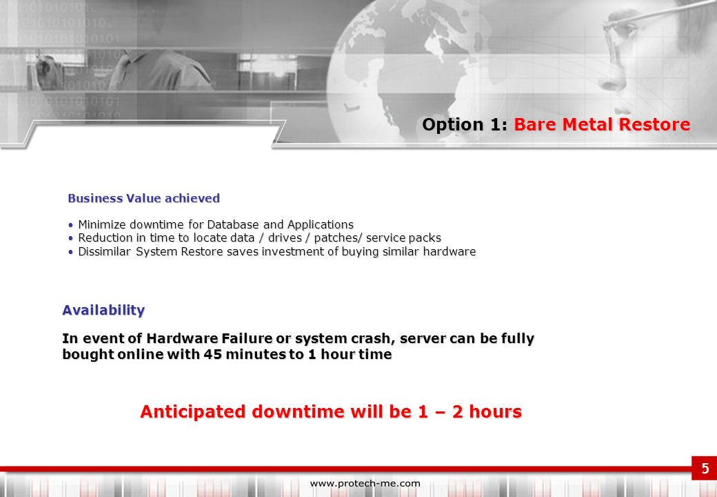 Option 1: Bare Metal Restore 6 Servers that need to be protected Domain Controller Domain Controller Oracle Database Server Oracle Database Server Exchange Server Exchange Server Web Servers Web Servers Web DB Server Web DB Server Call Center Server Call Center Server Application 1 & 2 Application 1 & 2 etrade Server etrade Server Cost of BMR for above critical servers is $28,000