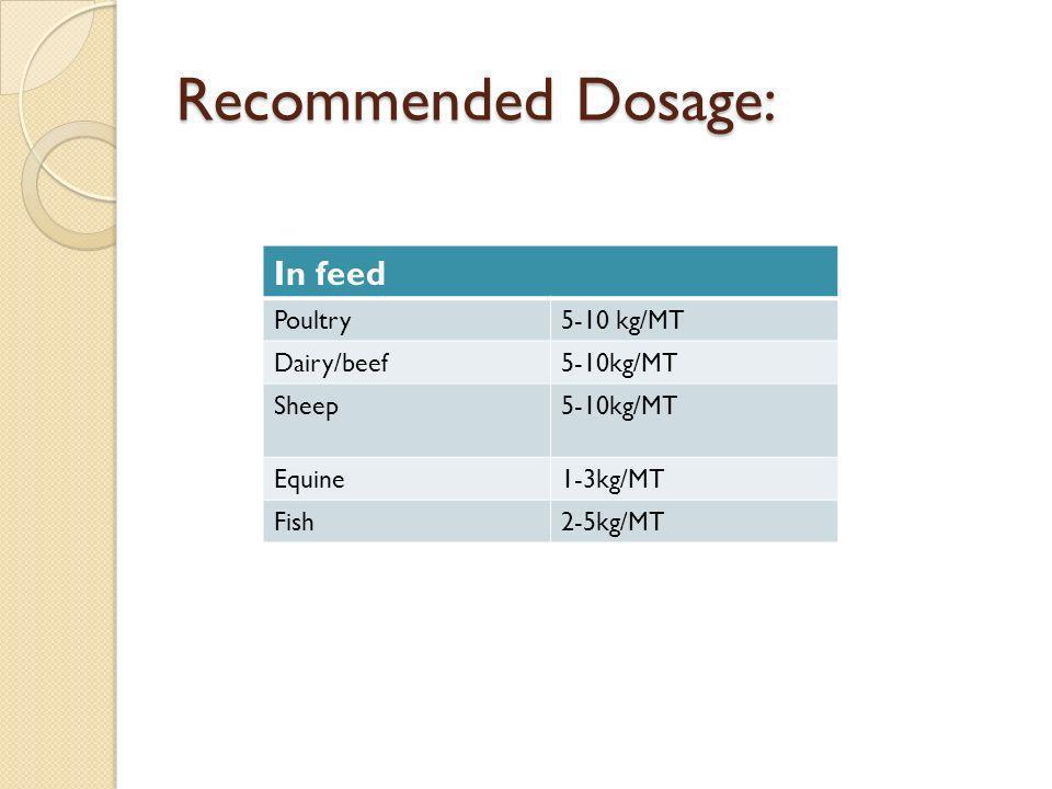 Recommended Dosage: In feed Poultry5-10 kg/MT Dairy/beef5-10kg/MT Sheep5-10kg/MT Equine1-3kg/MT Fish2-5kg/MT