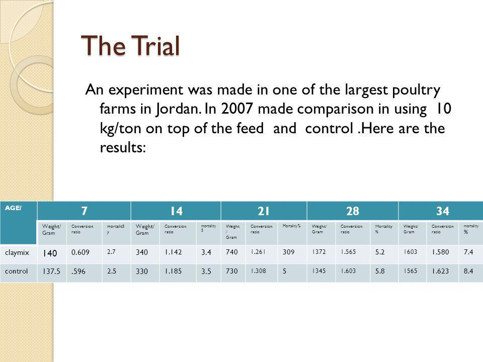 The Trial An experiment was made in one of the largest poultry farms in Jordan.