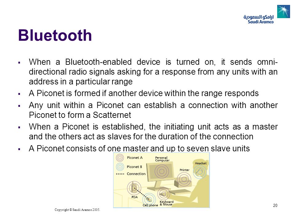 Copyright © Saudi Aramco 2005. 20 Bluetooth When a Bluetooth-enabled device is turned on, it sends omni- directional radio signals asking for a respon