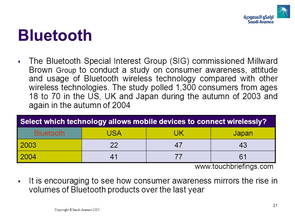 Copyright © Saudi Aramco 2005. 21 Bluetooth The Bluetooth Special Interest Group (SIG) commissioned Millward Brown Group to conduct a study on consume