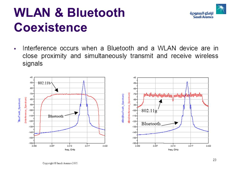 Copyright © Saudi Aramco 2005. 23 WLAN & Bluetooth Coexistence Interference occurs when a Bluetooth and a WLAN device are in close proximity and simul