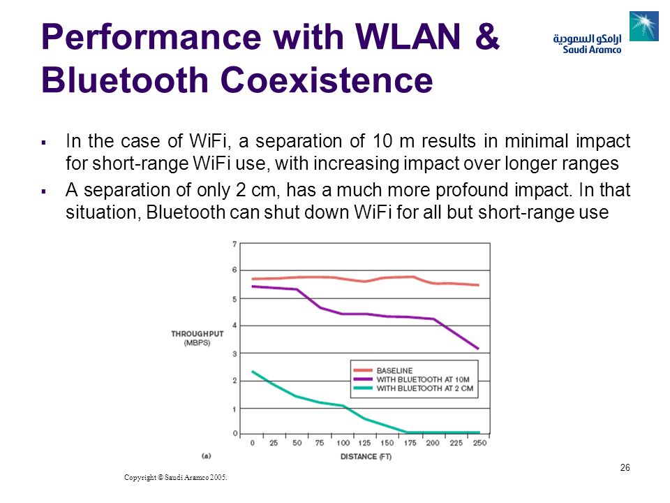 Copyright © Saudi Aramco 2005. 26 Performance with WLAN & Bluetooth Coexistence In the case of WiFi, a separation of 10 m results in minimal impact fo