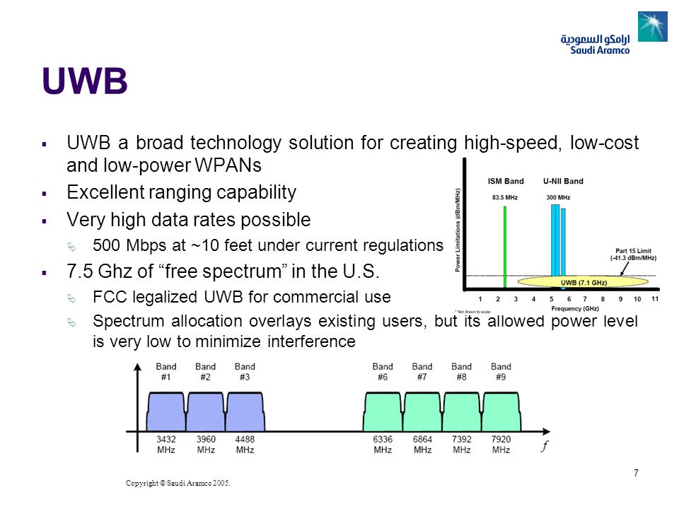 Copyright © Saudi Aramco 2005. 7 UWB UWB a broad technology solution for creating high-speed, low-cost and low-power WPANs Excellent ranging capabilit