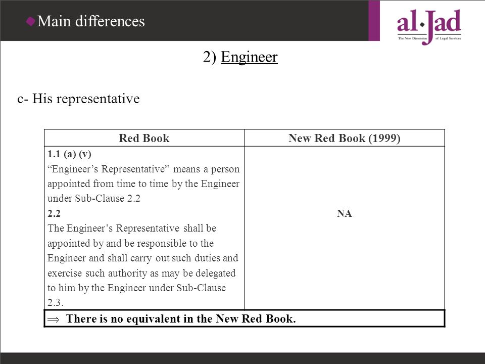 2) Engineer c- His representative Red BookNew Red Book (1999) 1.1 (a) (v) Engineers Representative means a person appointed from time to time by the E