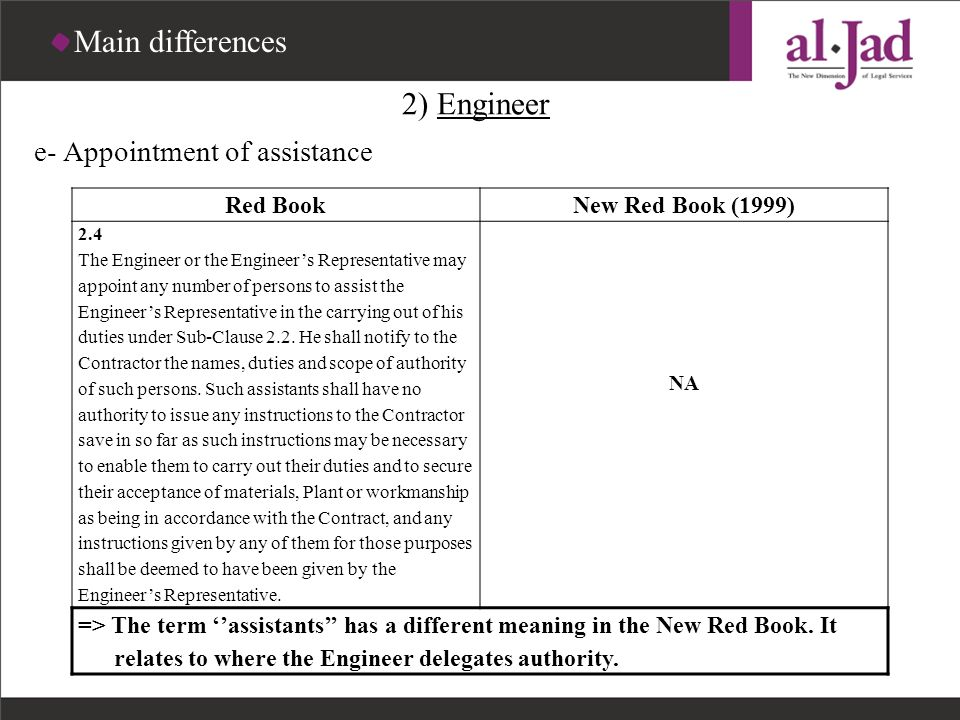 2) Engineer e- Appointment of assistance Red BookNew Red Book (1999) 2.4 The Engineer or the Engineers Representative may appoint any number of person