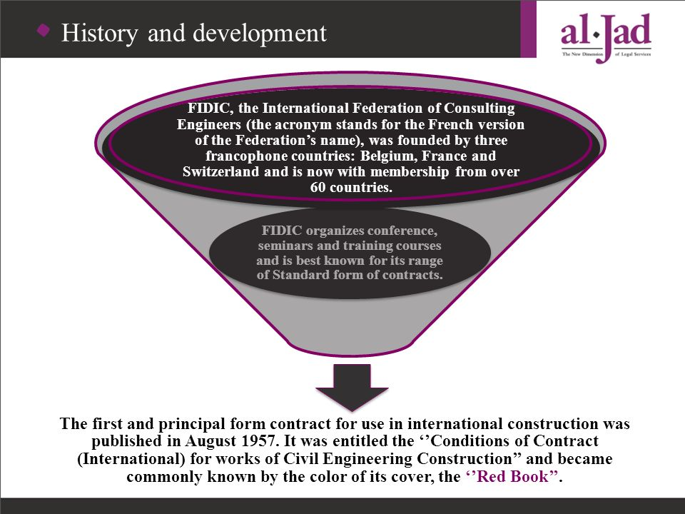 History and development The first and principal form contract for use in international construction was published in August 1957. It was entitled the