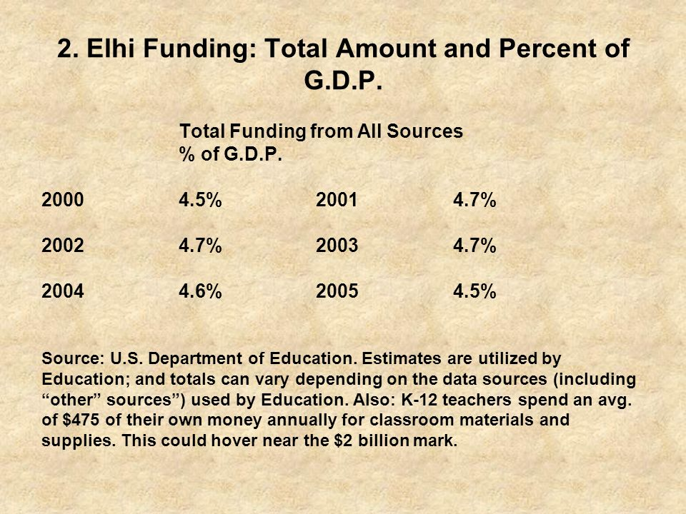2. Elhi Funding: Total Amount and Percent of G.D.P. Total Funding from All Sources % of G.D.P. 20004.5%20014.7% 20024.7%20034.7% 20044.6%20054.5% Sour
