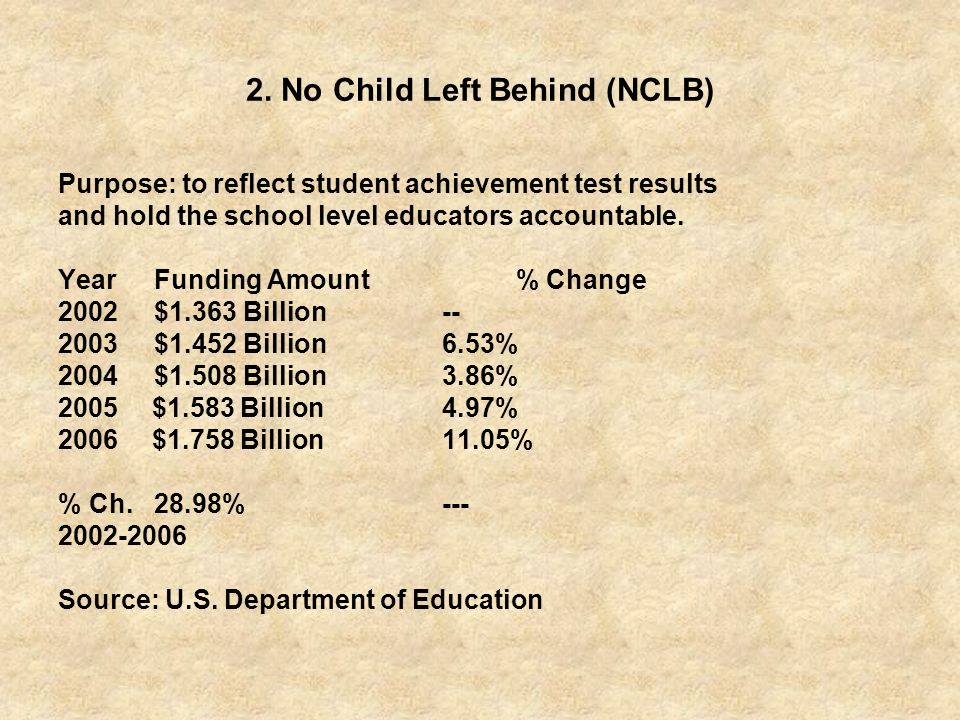 2. No Child Left Behind (NCLB) Purpose: to reflect student achievement test results and hold the school level educators accountable. Year Funding Amou
