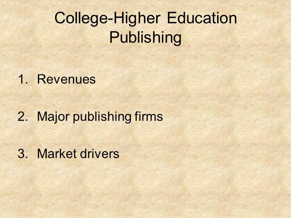 College-Higher Education Publishing 1.Revenues 2.Major publishing firms 3.Market drivers