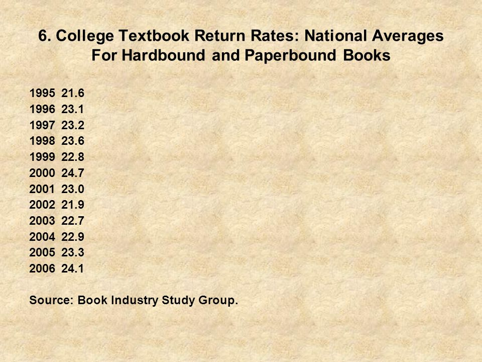6. College Textbook Return Rates: National Averages For Hardbound and Paperbound Books 199521.6 199623.1 199723.2 199823.6 199922.8 200024.7 200123.0