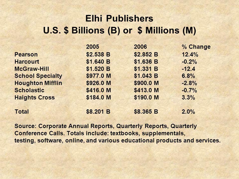 Elhi Publishers U.S.