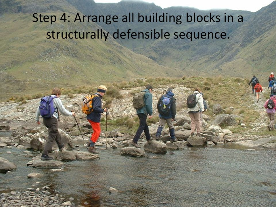 Step 4: Arrange all building blocks in a structurally defensible sequence. 43